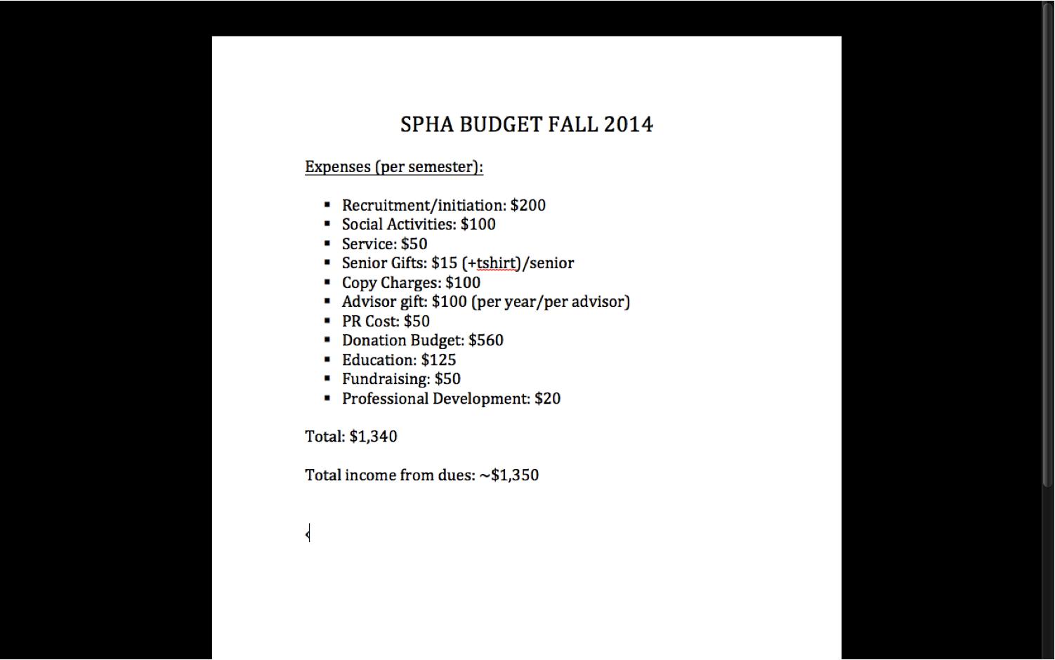 budget SPHA